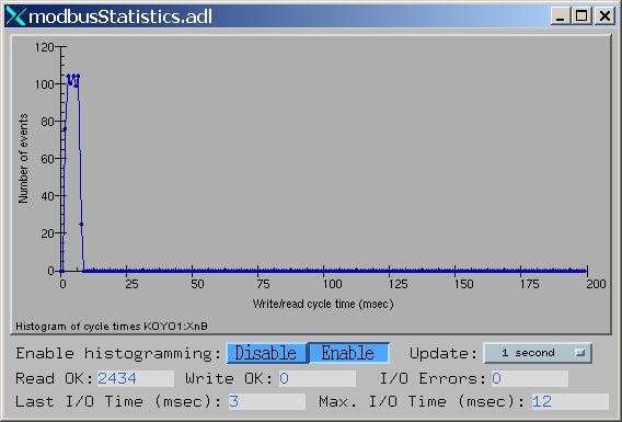 modbus EPICS driver support